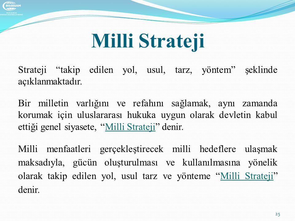 """Milli Strateji Strateji """"takip edilen yol, usul, tarz, yöntem"""" şeklinde açıklanmaktadır. Bir milletin varlığını ve refahını sağlamak, aynı zamanda kor"""