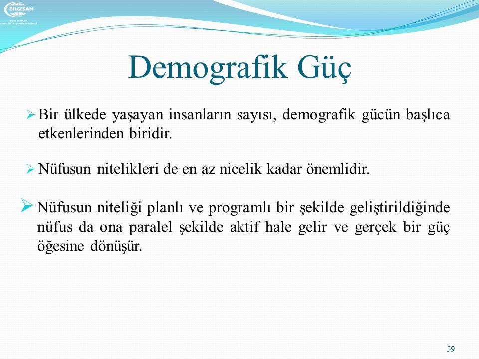 Demografik Güç  Bir ülkede yaşayan insanların sayısı, demografik gücün başlıca etkenlerinden biridir.  Nüfusun nitelikleri de en az nicelik kadar ön