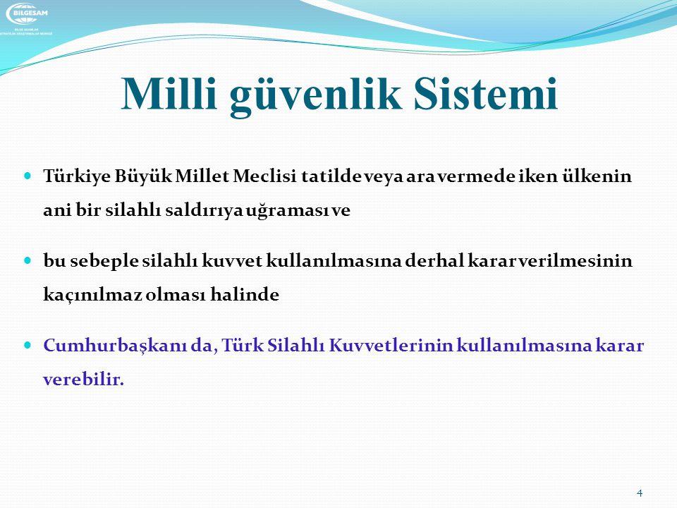 Milli güvenlik Sistemi Türkiye Büyük Millet Meclisi tatilde veya ara vermede iken ülkenin ani bir silahlı saldırıya uğraması ve bu sebeple silahlı kuv