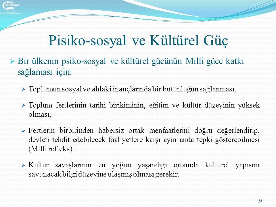 Pisiko-sosyal ve Kültürel Güç  Bir ülkenin psiko-sosyal ve kültürel gücünün Milli güce katkı sağlaması için:  Toplumun sosyal ve ahlaki inançlarında
