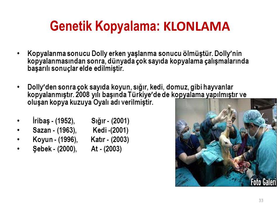 Genetik Kopyalama: KLONLAMA Kopyalanma sonucu Dolly erken yaşlanma sonucu ö lm ü şt ü r. Dolly ' nin kopyalanmasından sonra, d ü nyada ç ok sayıda kop