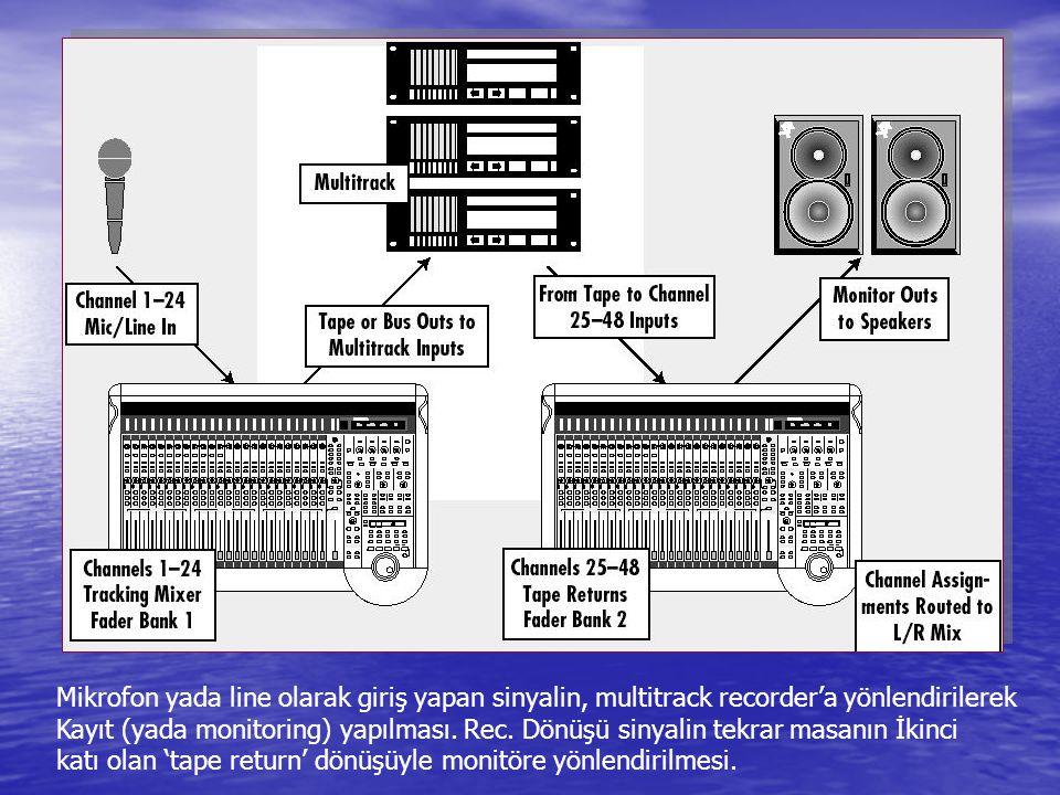 Mikrofon yada line olarak giriş yapan sinyalin, multitrack recorder'a yönlendirilerek Kayıt (yada monitoring) yapılması.