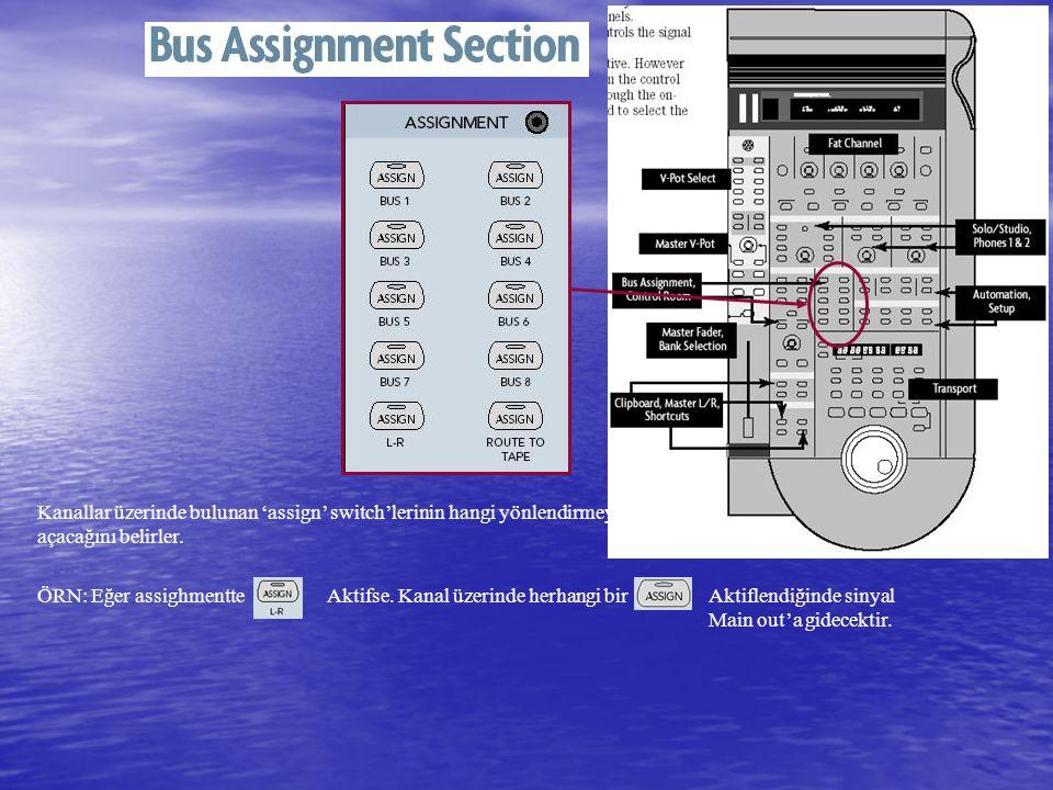 Kanallar üzerinde bulunan 'assign' switch'lerinin hangi yönlendirmeyi açacağını belirler.