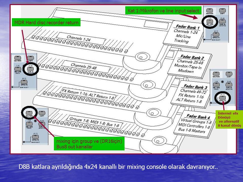 Kat 1:Mikrofon ve line input select MDR Hard disc recorder return İnternel efx Dönüşü ve alternatif 8 kanal dönüş mixing için group ve (DR16için) Bus8 out kanallar D8B katlara ayrıldığında 4x24 kanallı bir mixing console olarak davranıyor..