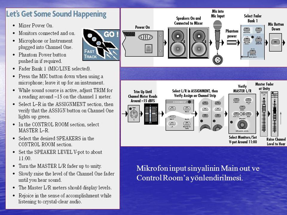 Mikrofon input sinyalinin Main out ve Control Room'a yönlendirilmesi.