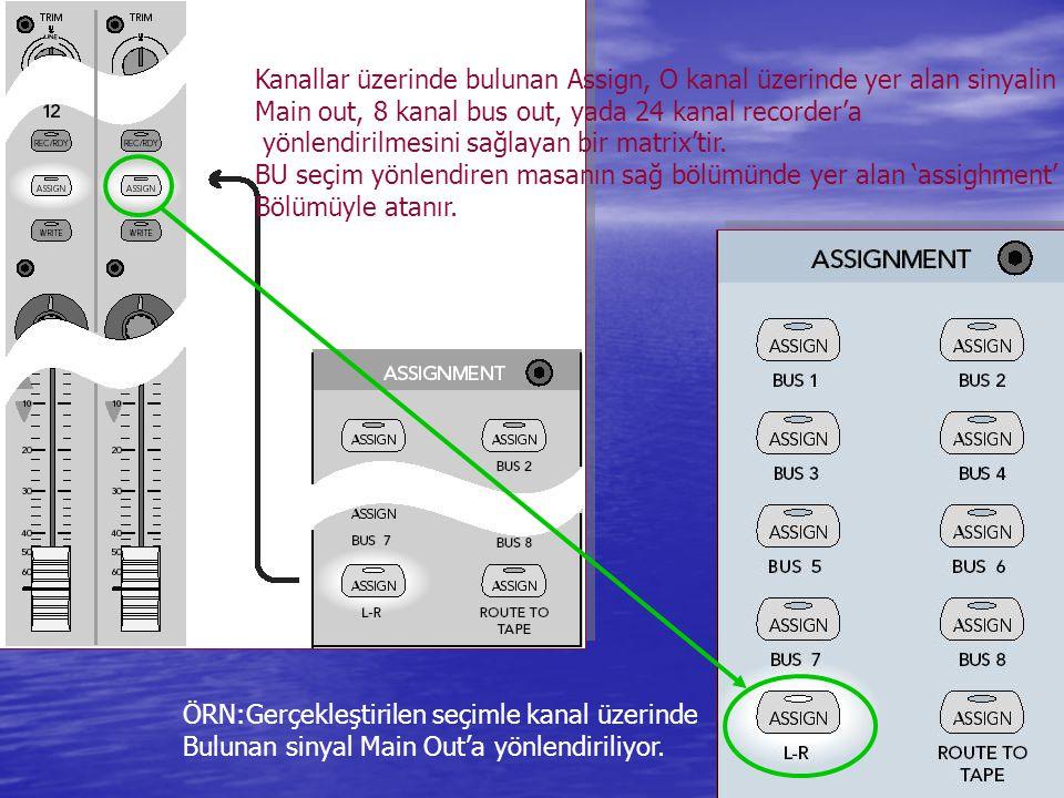 Kanallar üzerinde bulunan Assign, O kanal üzerinde yer alan sinyalin Main out, 8 kanal bus out, yada 24 kanal recorder'a yönlendirilmesini sağlayan bir matrix'tir.