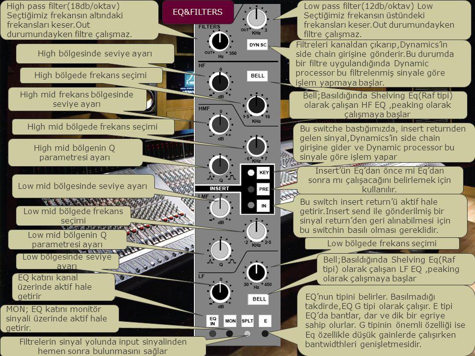 SSL konsolda FX sendler'in dönüşleri ECHO RETURN olarak adlandırılır.Master sectionda echo returnlerin ayarları mevcuttur.Dönüş, kulaklıklara,main L/R,Center,Surround buslara ve Studio speakerlerine gidebilir.Masa 3 farklı kulaklık mixi sunar.Bu çıkışlara Foldback A,B,C isimleri verilmiştir.