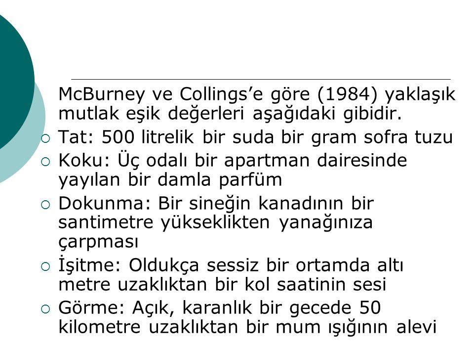 McBurney ve Collings'e göre (1984) yaklaşık mutlak eşik değerleri aşağıdaki gibidir.  Tat: 500 litrelik bir suda bir gram sofra tuzu  Koku: Üç odalı