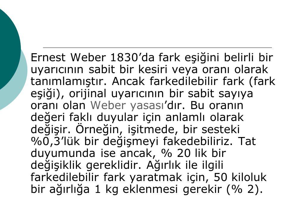 Ernest Weber 1830'da fark eşiğini belirli bir uyarıcının sabit bir kesiri veya oranı olarak tanımlamıştır. Ancak farkedilebilir fark (fark eşiği), ori
