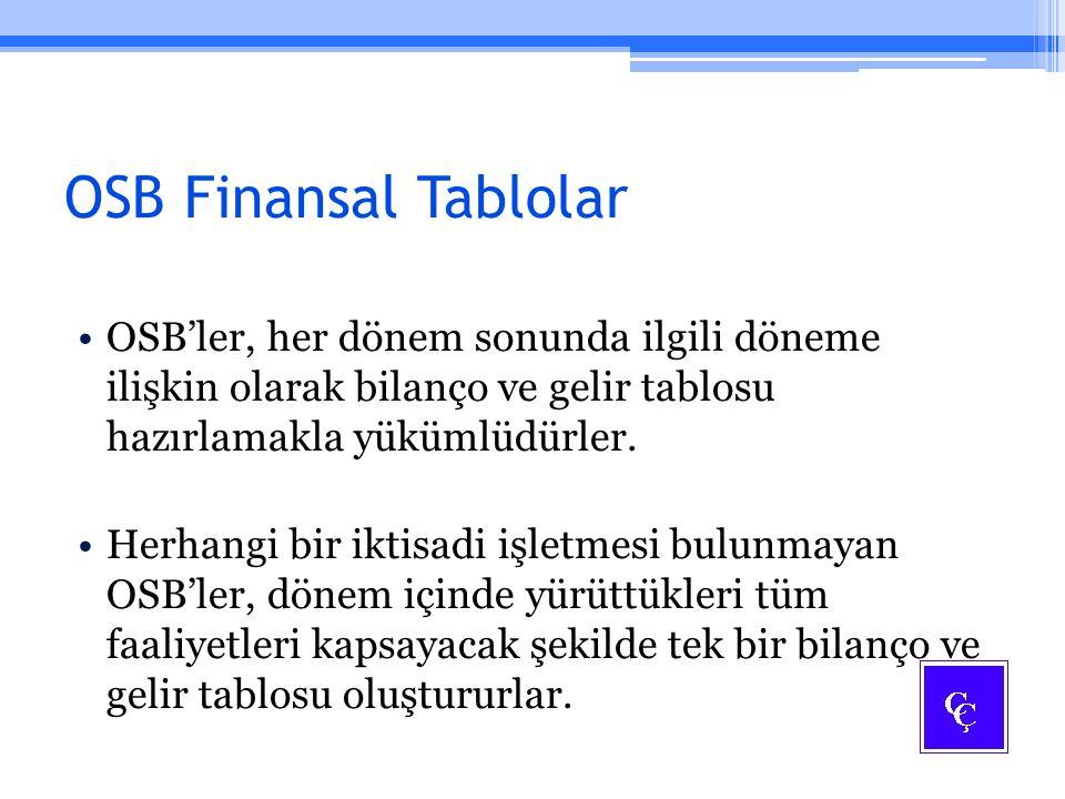OSB Finansal Tablolar OSB'ler, her dönem sonunda ilgili döneme ilişkin olarak bilanço ve gelir tablosu hazırlamakla yükümlüdürler. Herhangi bir iktisa