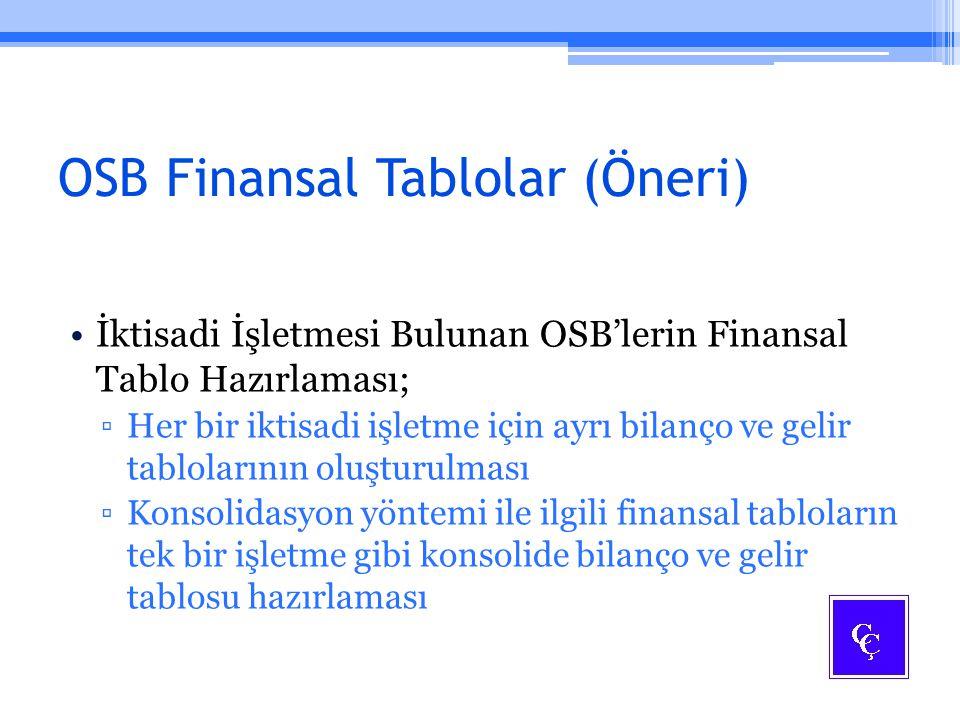 OSB Finansal Tablolar (Öneri) İktisadi İşletmesi Bulunan OSB'lerin Finansal Tablo Hazırlaması; ▫Her bir iktisadi işletme için ayrı bilanço ve gelir ta