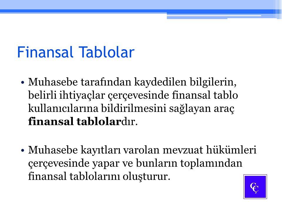 Temel Finansal Tablolar Tekdüzen Hesap Planı ile oluşturulan kayıt düzenine uygun olarak hazırlanmış; ▫Bilanço ▫Gelir Tablosu