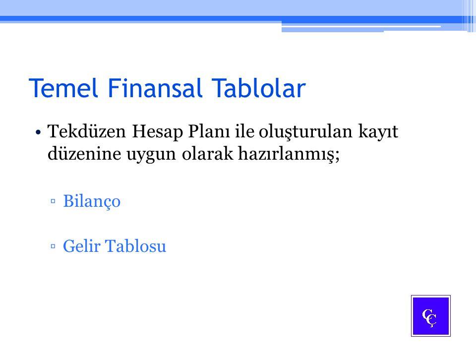 Yardımcı Finansal Tablolar Mevzuat açısından hazırlanması zorunlu olmayan ancak, işletmelerin durumlarını açıklamada gerekli tablolar.