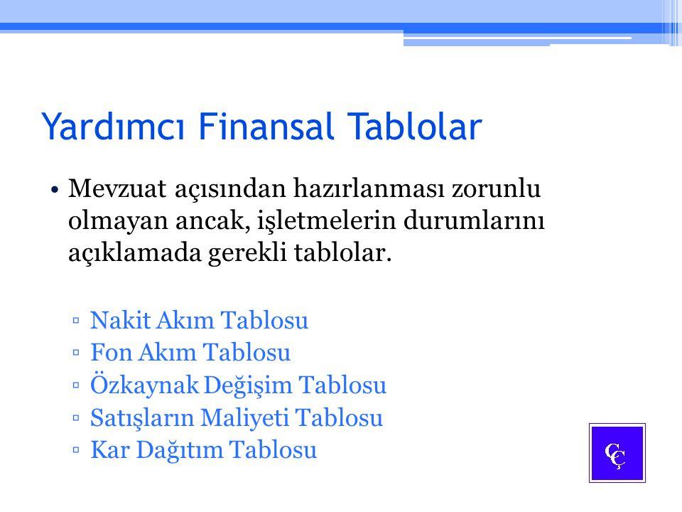 Teşekkürler Neslihan ÇETİNKAYA neslihancetinkaya@ustadim.com C & Ç YEMİNLİ MALİ MÜŞAVİRLİK LTD.