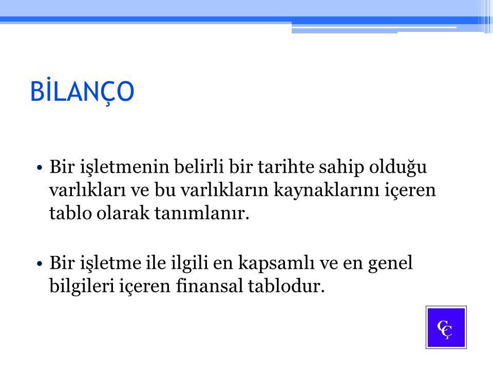 BİLANÇO (Örnek) X A.Ş.31.12.201y Tarihli Bilançosudur Aktif Pasif I.