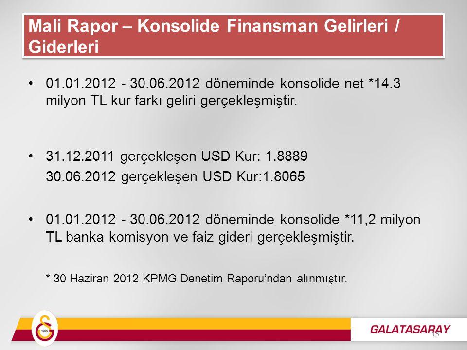 01.01.2012 - 30.06.2012 döneminde konsolide net *14.3 milyon TL kur farkı geliri gerçekleşmiştir.
