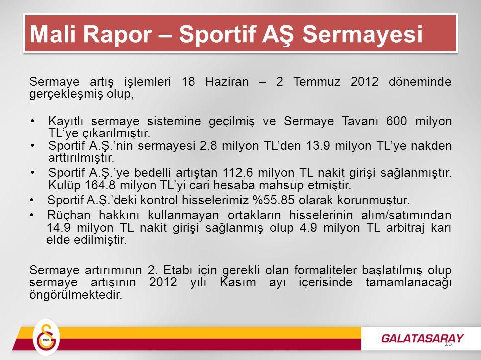 Sermaye artış işlemleri 18 Haziran – 2 Temmuz 2012 döneminde gerçekleşmiş olup, Kayıtlı sermaye sistemine geçilmiş ve Sermaye Tavanı 600 milyon TL'ye çıkarılmıştır.