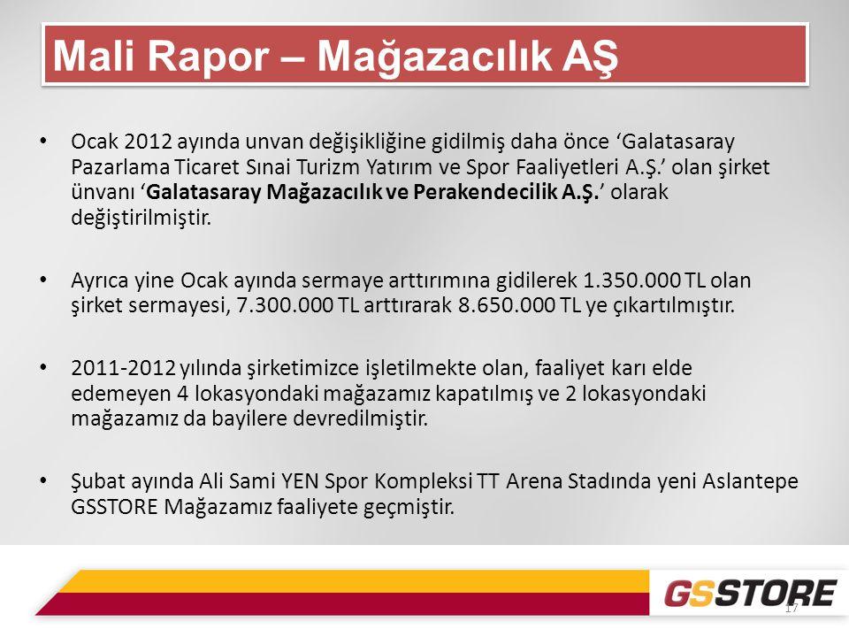 Ocak 2012 ayında unvan değişikliğine gidilmiş daha önce 'Galatasaray Pazarlama Ticaret Sınai Turizm Yatırım ve Spor Faaliyetleri A.Ş.' olan şirket ünvanı 'Galatasaray Mağazacılık ve Perakendecilik A.Ş.' olarak değiştirilmiştir.