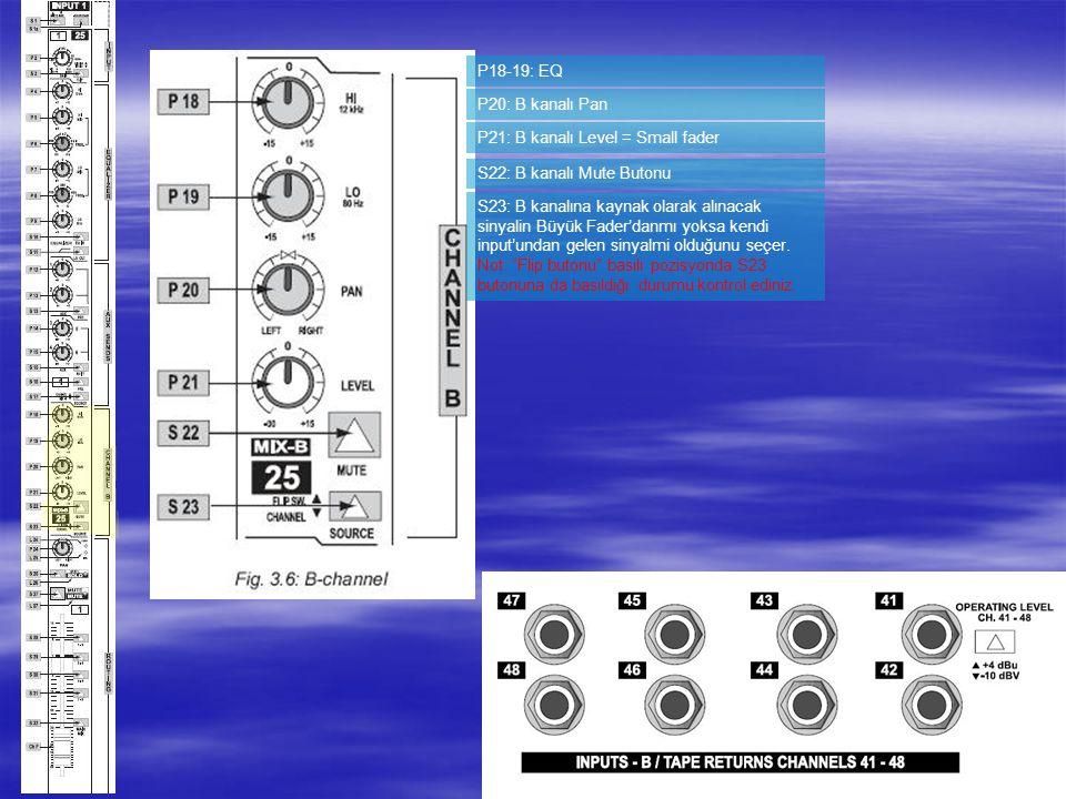 11 P18-19: EQ P20: B kanalı Pan P21: B kanalı Level = Small fader S22: B kanalı Mute Butonu S23: B kanalına kaynak olarak alınacak sinyalin Büyük Fader'danmı yoksa kendi input'undan gelen sinyalmi olduğunu seçer.