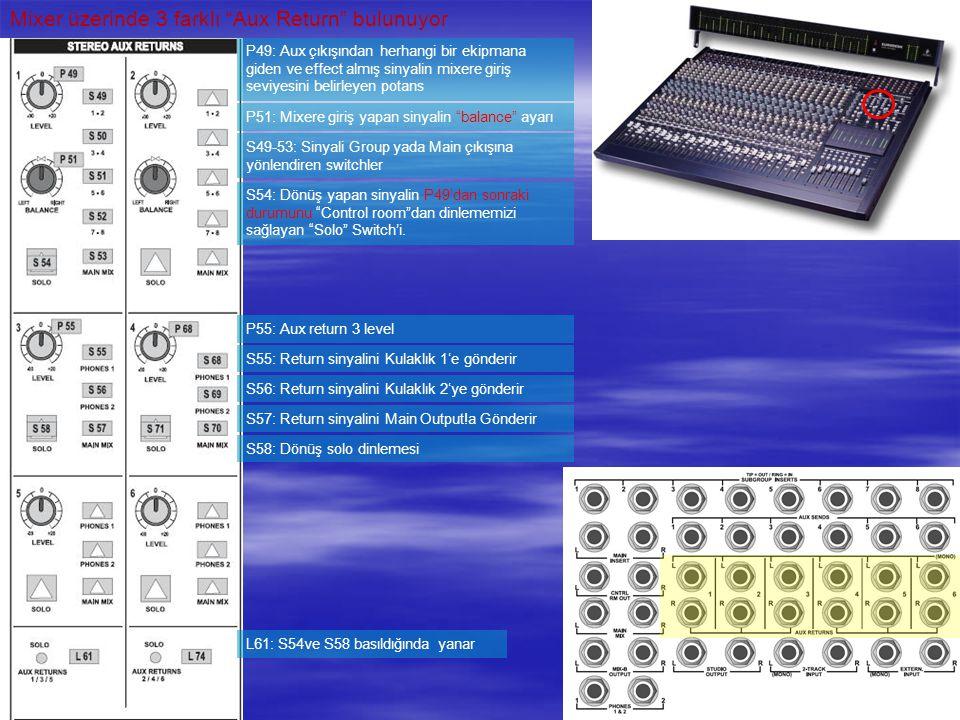 13 P49: Aux çıkışından herhangi bir ekipmana giden ve effect almış sinyalin mixere giriş seviyesini belirleyen potans P51: Mixere giriş yapan sinyalin balance ayarı S49-53: Sinyali Group yada Main çıkışına yönlendiren switchler S54: Dönüş yapan sinyalin P49'dan sonraki durumunu Control room dan dinlememizi sağlayan Solo Switch'i.