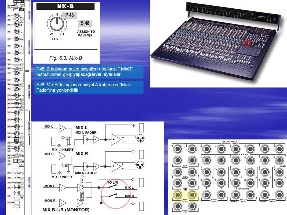 16 P48: B katından gelen sinyallerin toplanıp MixB output'undan çıkış yapacağı level ayarlanır.