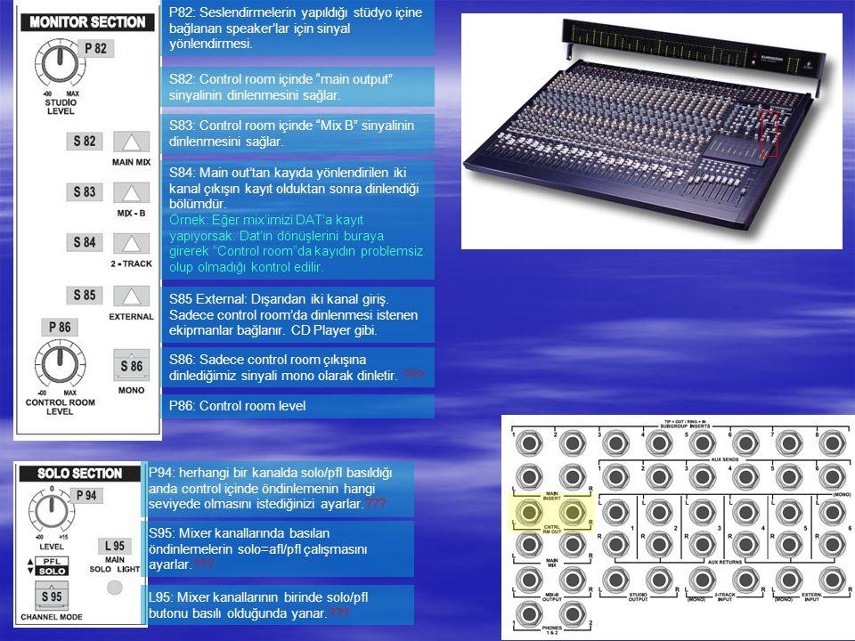 17 P82: Seslendirmelerin yapıldığı stüdyo içine bağlanan speaker'lar için sinyal yönlendirmesi.