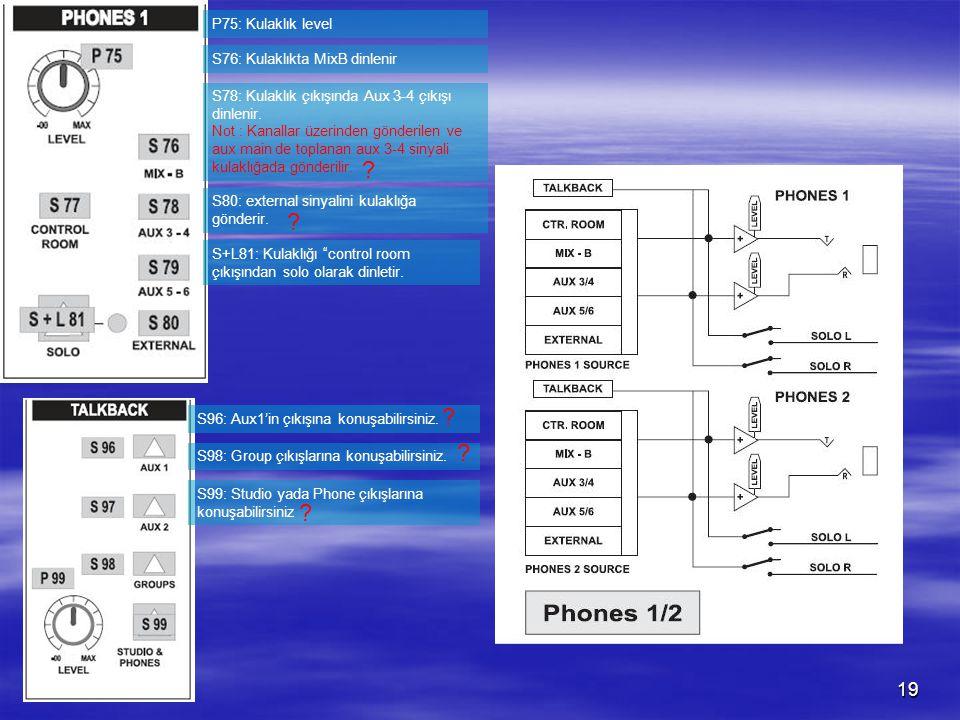 19 P75: Kulaklık level S76: Kulaklıkta MixB dinlenir S78: Kulaklık çıkışında Aux 3-4 çıkışı dinlenir.