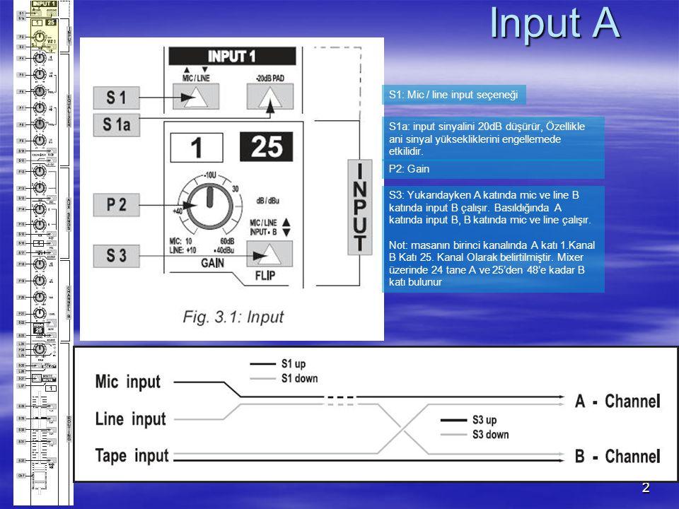 2 S1: Mic / line input seçeneği S1a: input sinyalini 20dB düşürür, Özellikle ani sinyal yüksekliklerini engellemede etkilidir.