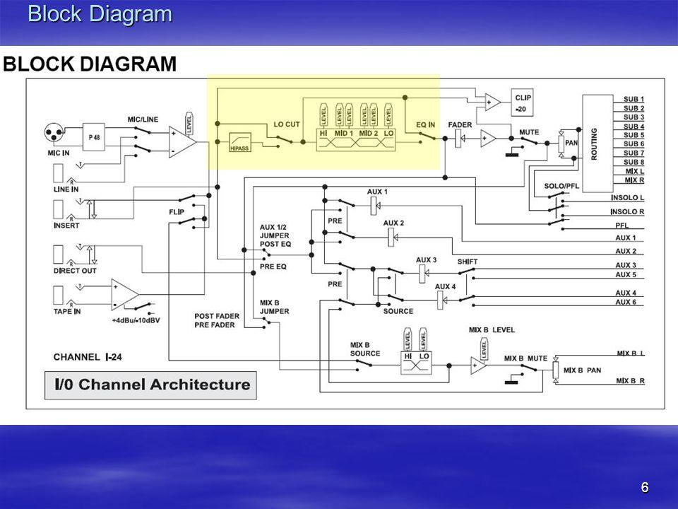 6 Block Diagram