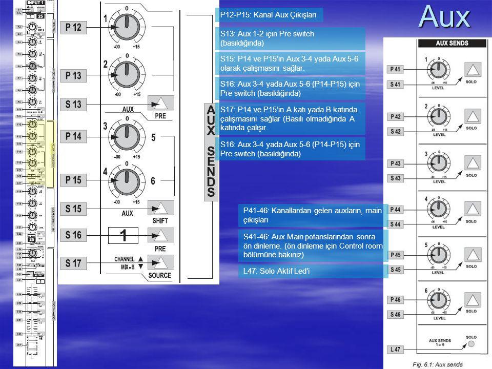 7 P12-P15: Kanal Aux Çıkışları S13: Aux 1-2 için Pre switch (basıldığında) S15: P14 ve P15'in Aux 3-4 yada Aux 5-6 olarak çalışmasını sağlar.