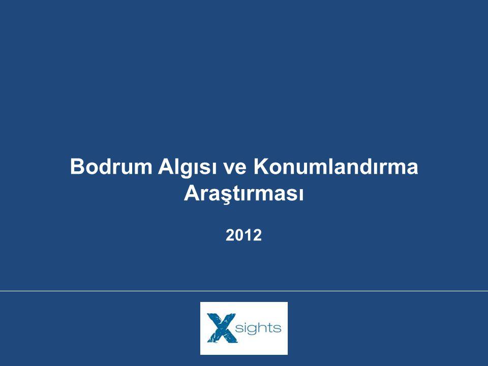 Bodrum Algısı ve Konumlandırma Araştırması 2012