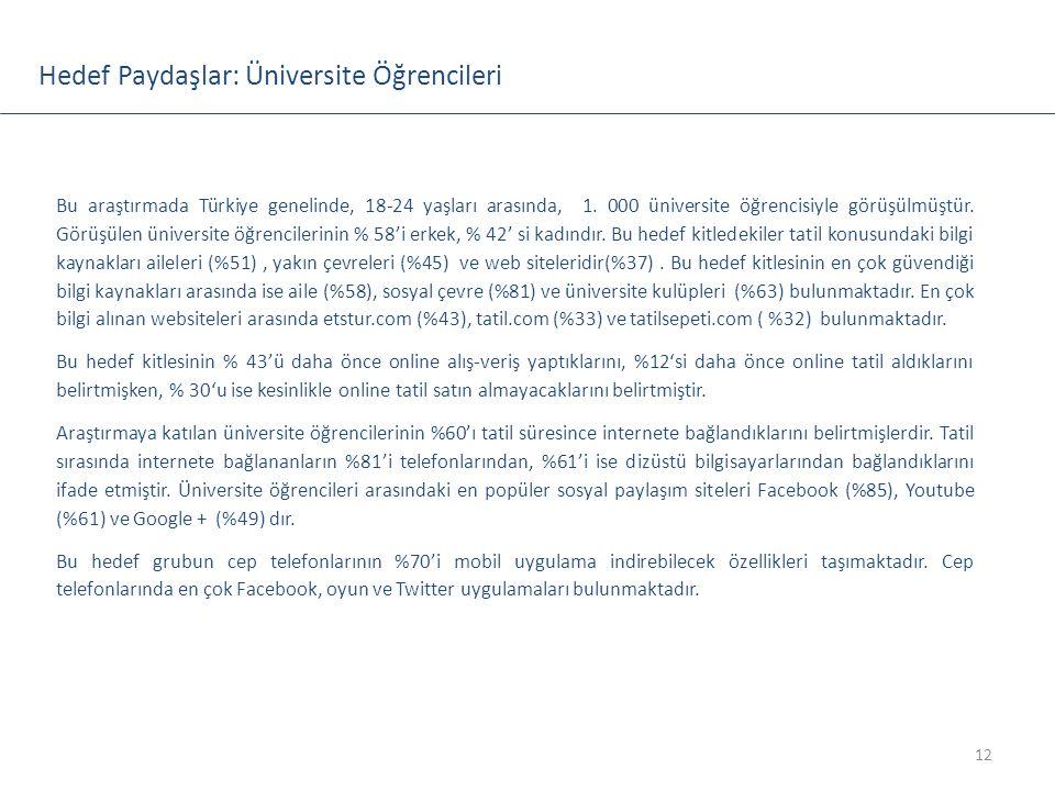 12 Hedef Paydaşlar: Üniversite Öğrencileri Bu araştırmada Türkiye genelinde, 18-24 yaşları arasında, 1. 000 üniversite öğrencisiyle görüşülmüştür. Gör