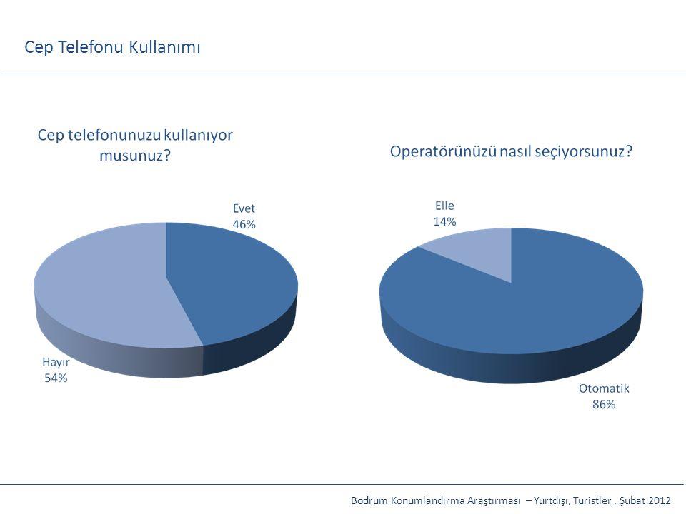 Cep Telefonu Kullanımı İP, Toplam Etkiler: %91,5 Kamuoyu, Toplam Etkiler: %56,6 Bodrum Konumlandırma Araştırması – Yurtdışı, Turistler, Şubat 2012
