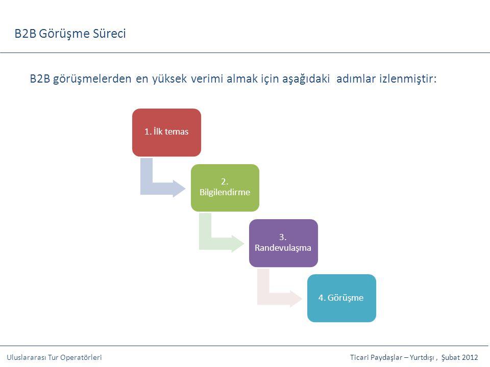 B2B görüşmelerden en yüksek verimi almak için aşağıdaki adımlar izlenmiştir: 1. İlk temas 2. Bilgilendirme 3. Randevulaşm a 4. Görüşme Ticari Paydaşla