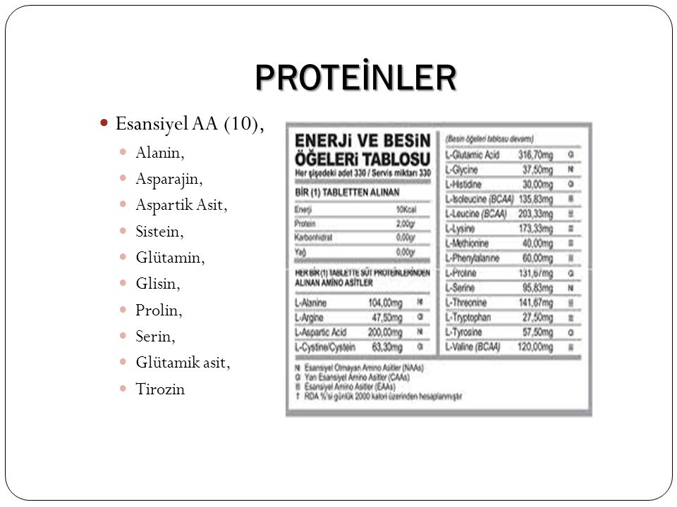 PROTEİNLER Esansiyel AA (10), Alanin, Asparajin, Aspartik Asit, Sistein, Glütamin, Glisin, Prolin, Serin, Glütamik asit, Tirozin