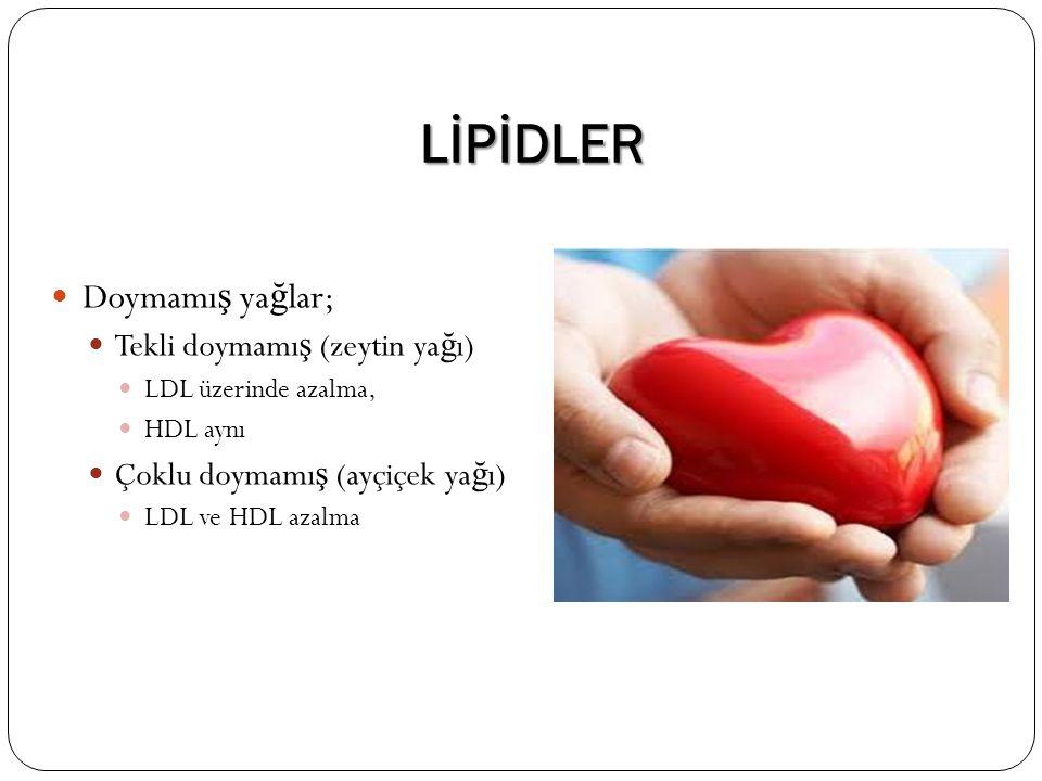 LİPİDLER Doymamı ş ya ğ lar; Tekli doymamı ş (zeytin ya ğ ı) LDL üzerinde azalma, HDL aynı Çoklu doymamı ş (ayçiçek ya ğ ı) LDL ve HDL azalma