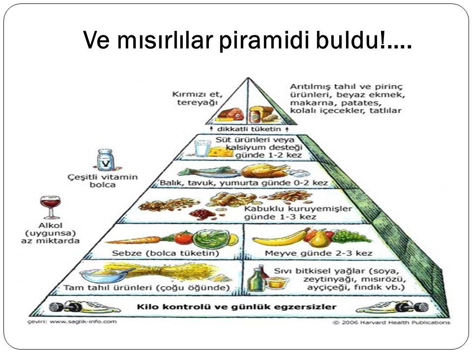 Ve mısırlılar piramidi buldu!....