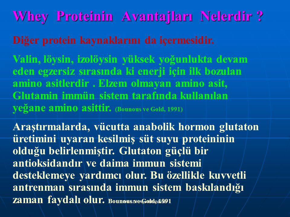 Prof.Dr.Aysel Pehlivan Whey Proteinin Avantajları Nelerdir .