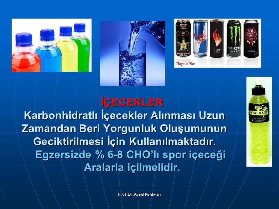 Prof.Dr.Aysel Pehlivan İÇECEKLER Karbonhidratlı İçecekler Alınması Uzun Zamandan Beri Yorgunluk Oluşumunun Geciktirilmesi İçin Kullanılmaktadır.