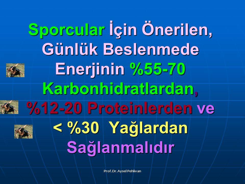 Prof.Dr.Aysel Pehlivan ÖRNEK SPORCUNUN EN FAZLA ENERJİ İHTİYACI OLDUĞU GÜN BESİN GRUPLARI TOPLAM İHTİYAÇ PORSİYON MİKTARI BESİN GURUPLA RI BİR DEĞİŞİM MİKTARIGRAMEnerji-kkalCHO - gr Protein- gr Yağ- gr SÜT GRUBU32003603019,518 ET GRUBU860121688096 TAHIL GRUBU14501988420637 SEBZE GRUBU820038472160 MEYVE GRUBU420048012000 YAĞ 200000 ŞEKER 50000 TOPLAM4428650178,5121