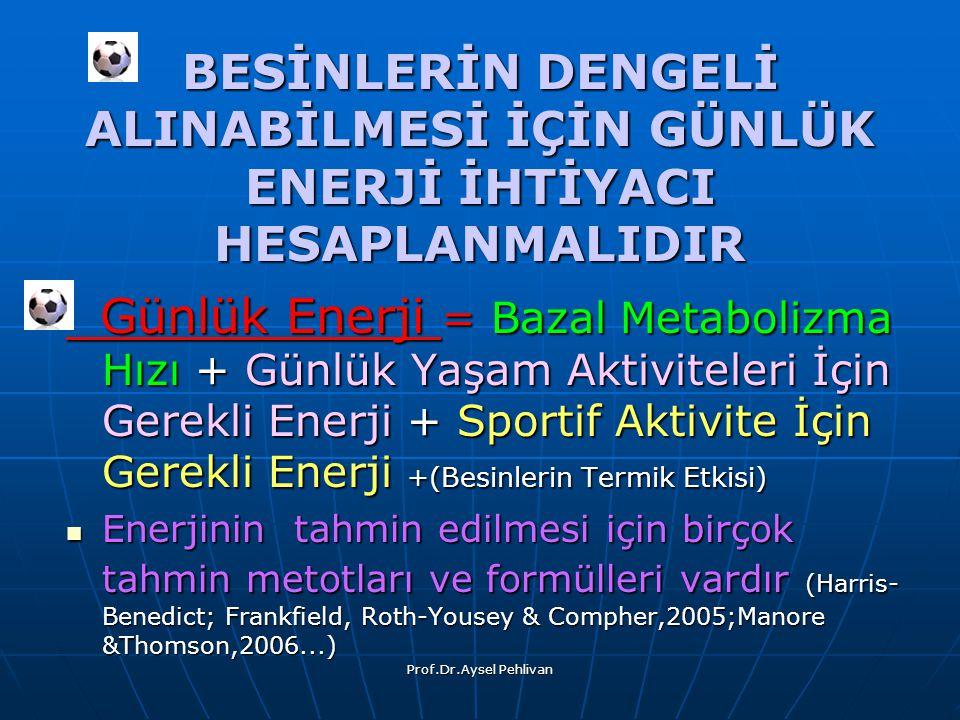 Prof.Dr.Aysel Pehlivan BESİNLERİN DENGELİ ALINABİLMESİ İÇİN GÜNLÜK ENERJİ İHTİYACI HESAPLANMALIDIR Günlük Enerji = Bazal Metabolizma Hızı + Günlük Yaşam Aktiviteleri İçin Gerekli Enerji + Sportif Aktivite İçin Gerekli Enerji +(Besinlerin Termik Etkisi) Günlük Enerji = Bazal Metabolizma Hızı + Günlük Yaşam Aktiviteleri İçin Gerekli Enerji + Sportif Aktivite İçin Gerekli Enerji +(Besinlerin Termik Etkisi) Enerjinin tahmin edilmesi için birçok tahmin metotları ve formülleri vardır (Harris- Benedict; Frankfield, Roth-Yousey & Compher,2005;Manore &Thomson,2006...) Enerjinin tahmin edilmesi için birçok tahmin metotları ve formülleri vardır (Harris- Benedict; Frankfield, Roth-Yousey & Compher,2005;Manore &Thomson,2006...)