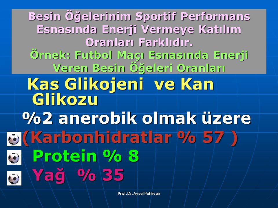 Prof.Dr.Aysel Pehlivan Besin Öğelerinim Sportif Performans Esnasında Enerji Vermeye Katılım Oranları Farklıdır.