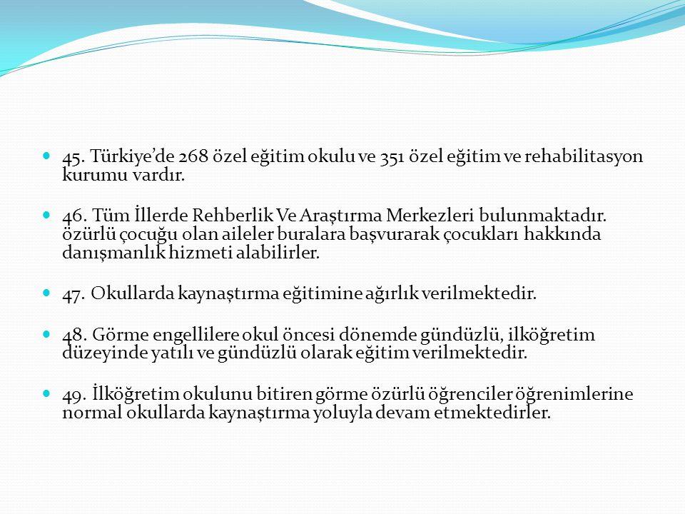 45. Türkiye'de 268 özel eğitim okulu ve 351 özel eğitim ve rehabilitasyon kurumu vardır. 46. Tüm İllerde Rehberlik Ve Araştırma Merkezleri bulunmaktad