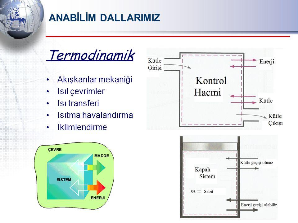 Termodinamik Akışkanlar mekaniği Isıl çevrimler Isı transferi Isıtma havalandırma İklimlendirme ANABİLİM DALLARIMIZ