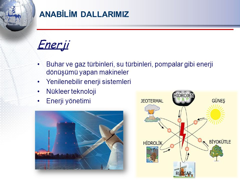 Enerji Buhar ve gaz türbinleri, su türbinleri, pompalar gibi enerji dönüşümü yapan makineler Yenilenebilir enerji sistemleri Nükleer teknoloji Enerji yönetimi ANABİLİM DALLARIMIZ