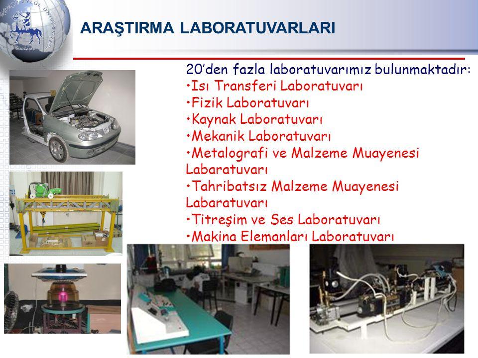 ARAŞTIRMA LABORATUVARLARI 20'den fazla laboratuvarımız bulunmaktadır: Isı Transferi Laboratuvarı Fizik Laboratuvarı Kaynak Laboratuvarı Mekanik Laboratuvarı Metalografi ve Malzeme Muayenesi Labaratuvarı Tahribatsız Malzeme Muayenesi Labaratuvarı Titreşim ve Ses Laboratuvarı Makina Elemanları Laboratuvarı