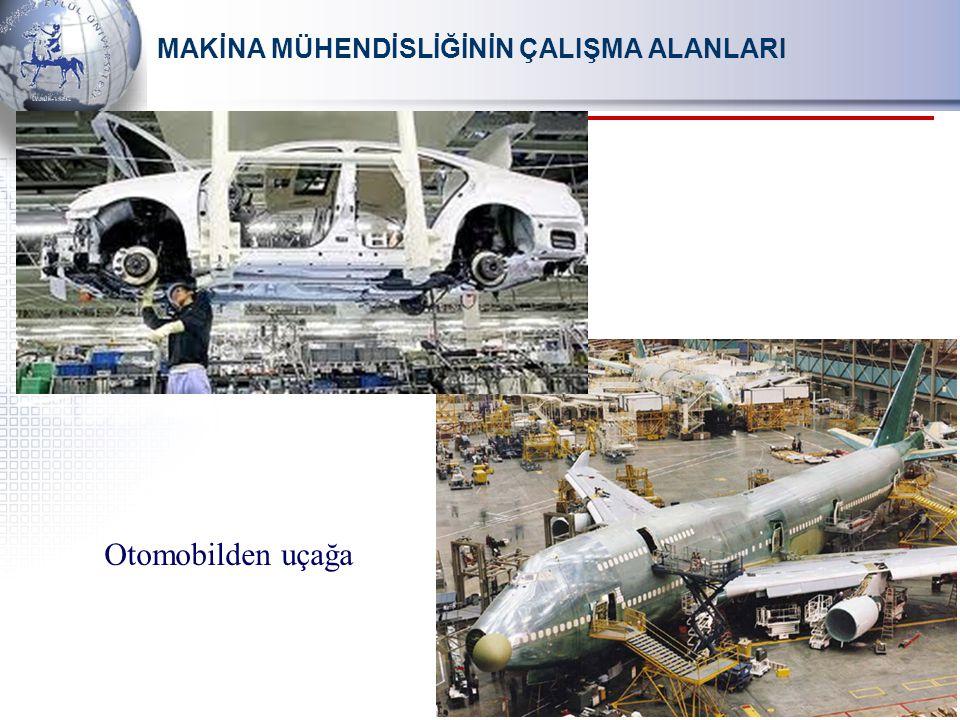 Otomobilden uçağa MAKİNA MÜHENDİSLİĞİNİN ÇALIŞMA ALANLARI