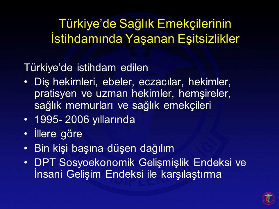Türkiye'de istihdam edilen Diş hekimleri, ebeler, eczacılar, hekimler, pratisyen ve uzman hekimler, hemşireler, sağlık memurları ve sağlık emekçileri 1995- 2006 yıllarında İllere göre Bin kişi başına düşen dağılım DPT Sosyoekonomik Gelişmişlik Endeksi ve İnsani Gelişim Endeksi ile karşılaştırma Türkiye'de Sağlık Emekçilerinin İstihdamında Yaşanan Eşitsizlikler