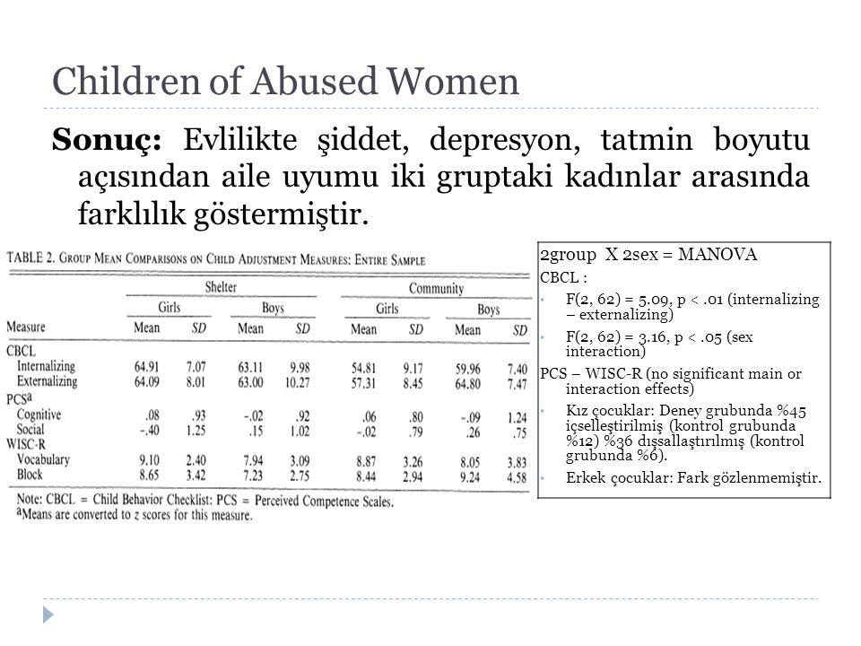 Children of Abused Women Sonuç: Evlilikte şiddet, depresyon, tatmin boyutu açısından aile uyumu iki gruptaki kadınlar arasında farklılık göstermiştir.