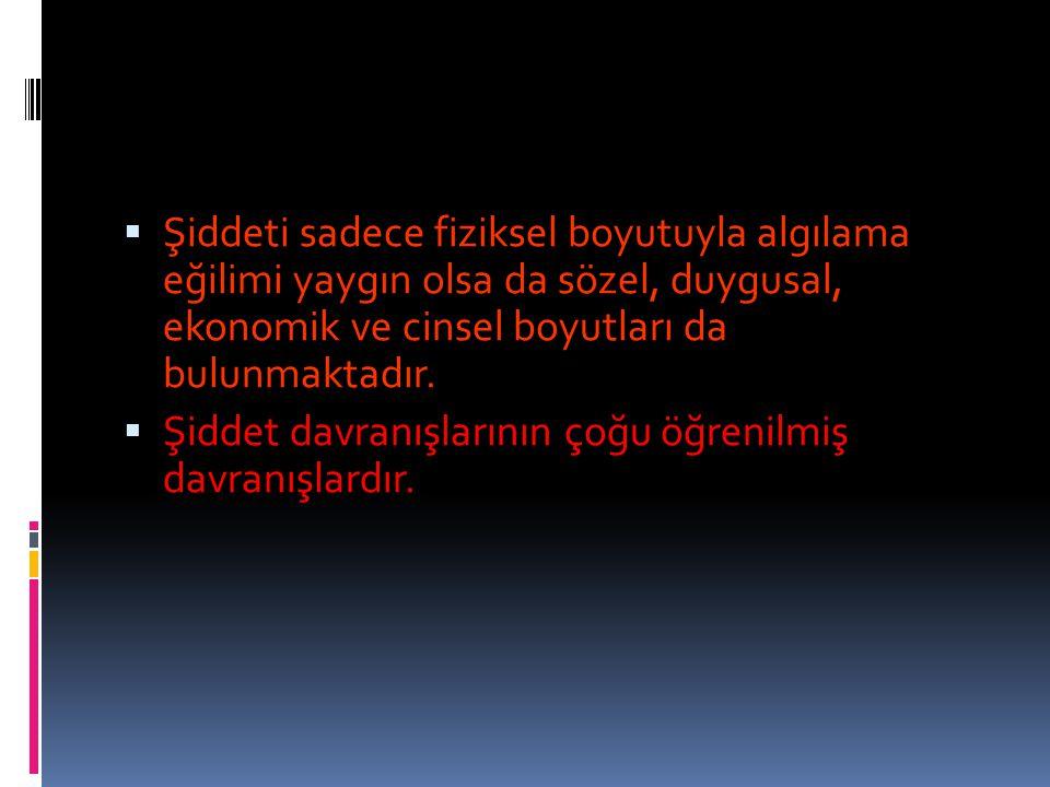 AİLE İÇİ ŞİDDET